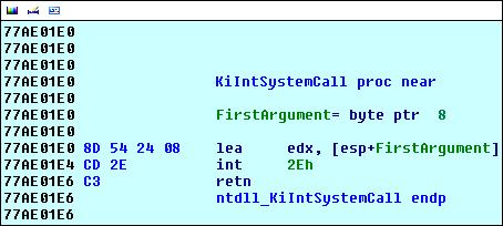 KiIntSystemCall assembly code