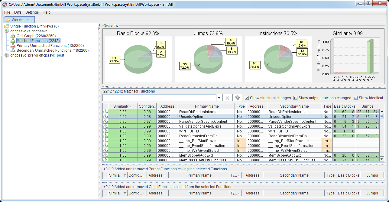 Analyzing a Windows DHCP Server Bug (CVE-2019-0626) - MalwareTech